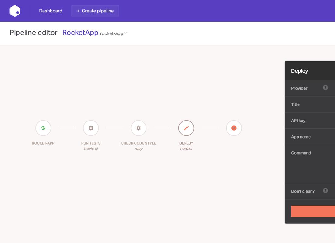 Feature workflows